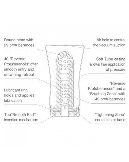 Tubo stimolatore by Keith Haring - Tenga